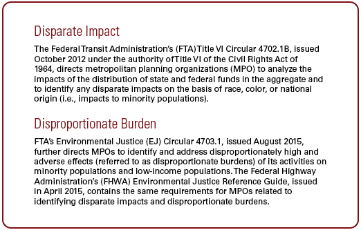 Disparate Impact The Federal Transit Administration's (FTA) Title VI Circular 4702.1B, issued October 2012 under the authority of Title VI of the Civil Rights Act of 1964, directs metropolitan planning organizations (MPO) to analyze the impacts of the distribution of state and federal funds in the aggregate and to identify any disparate impacts on the basis of race, color, or national origin (i.e., impacts to minority populations).   Disproportionate Burden FTA's Environmental Justice (EJ) Circular 4703.1, issued August 2015, further directs MPOs to identify and address disproportionately high and adverse effects (referred to as disproportionate burdens) of its activities on minority populations and low-income populations. The Federal Highway Administration's (FHWA) Environmental Justice Reference Guide, issued in April 2015, contains the same requirements for MPOs related to identifying disparate impacts and disproportionate burdens.