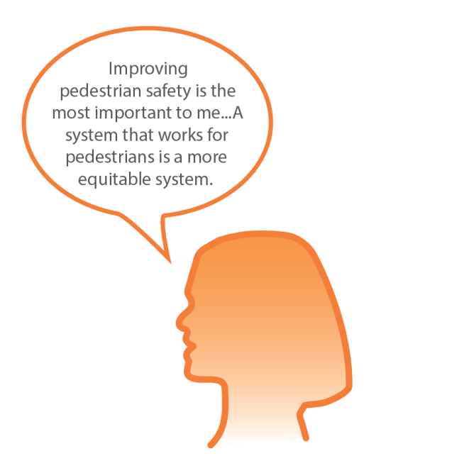 A graphic of a woman's head with a speech bubble that says: Improving pedestrian safety is the most important to me...A system that works for pedestrians is a more equitable system.
