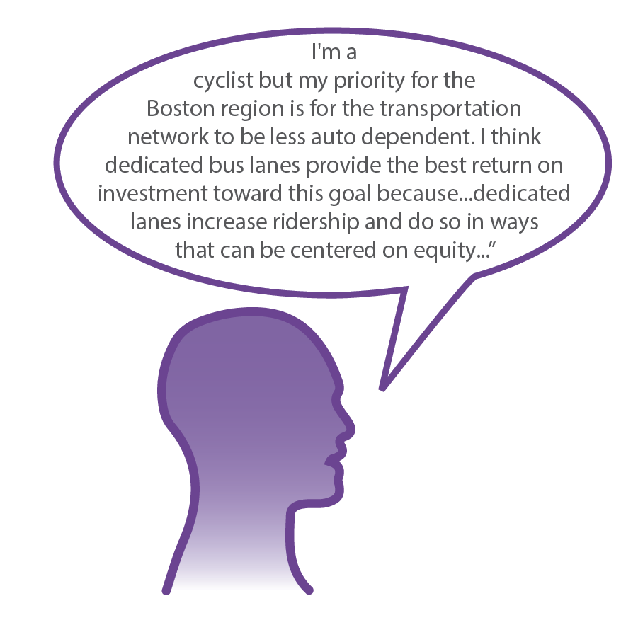 A graphic of a person's head with a speech bubble that says: I'm a cyclist but my priority for the Boston region is for the transportation network to be less auto dependent. I think dedicated bus lanes provide the best return on investment toward this goal because...dedicated lanes increase ridership and do so in ways that can be centered on equity...